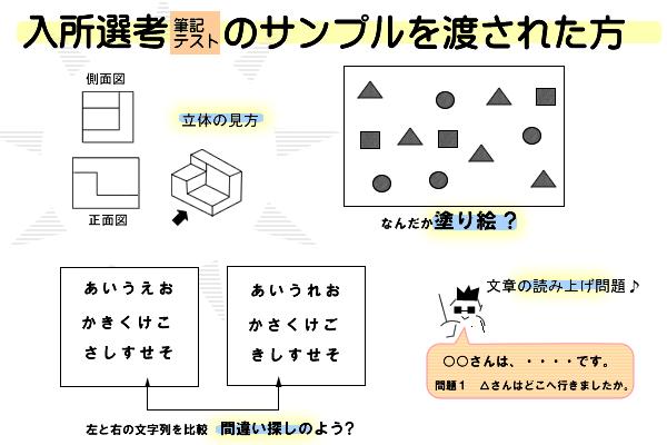 学力検査の内容。こんな問題が ... : 漢字読みテスト : 漢字