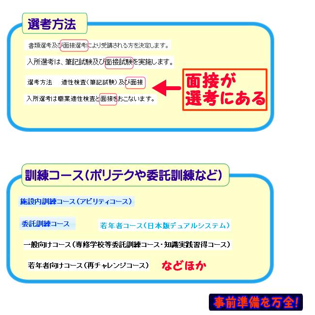 大東建託パートナーズ株式会社 福知山営業所のハ …